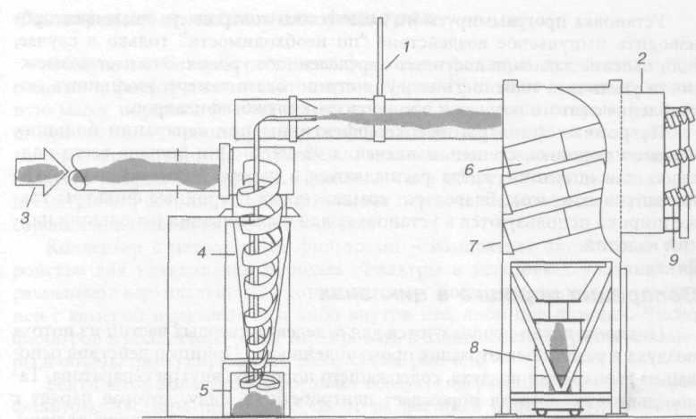 Схема циклонной установки для