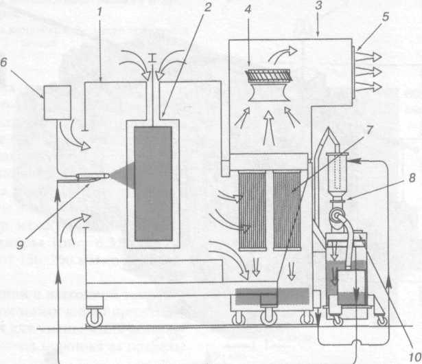 Схема распылительной камеры: